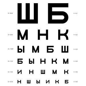 Таблица окулиста